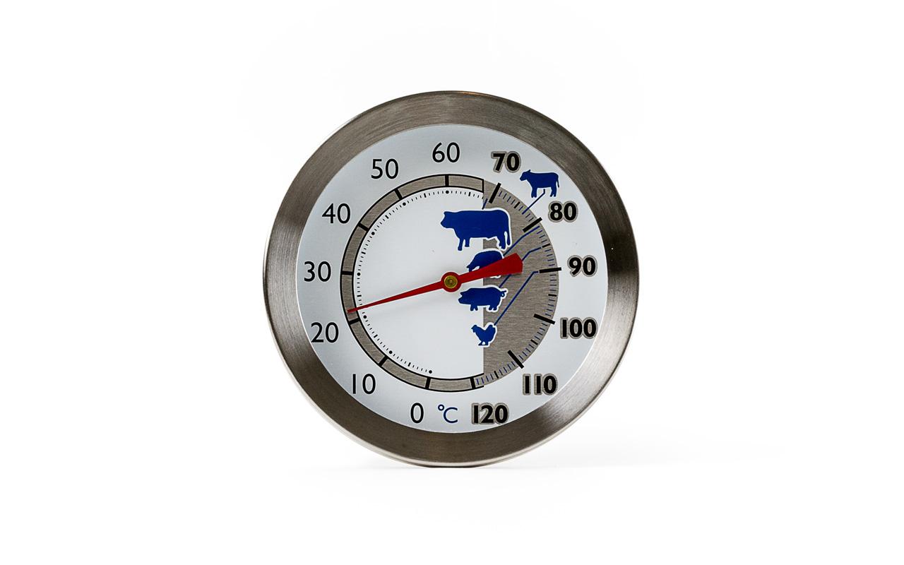 Kerntemperaturen für FleKerntemperaturen für Fleisch und Steaksisch